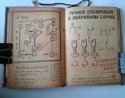 http://matveevblog.ru/wp-content/uploads/2017/03/dnevnik-Dippera-1-8.jpg